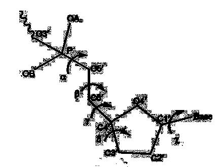 Canonical Alpha/Gamma
