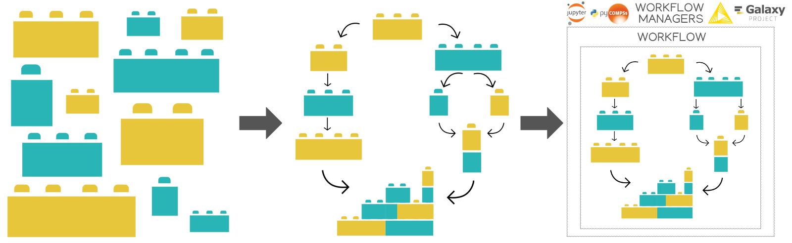 Homepage Bioexcel Building Blocks